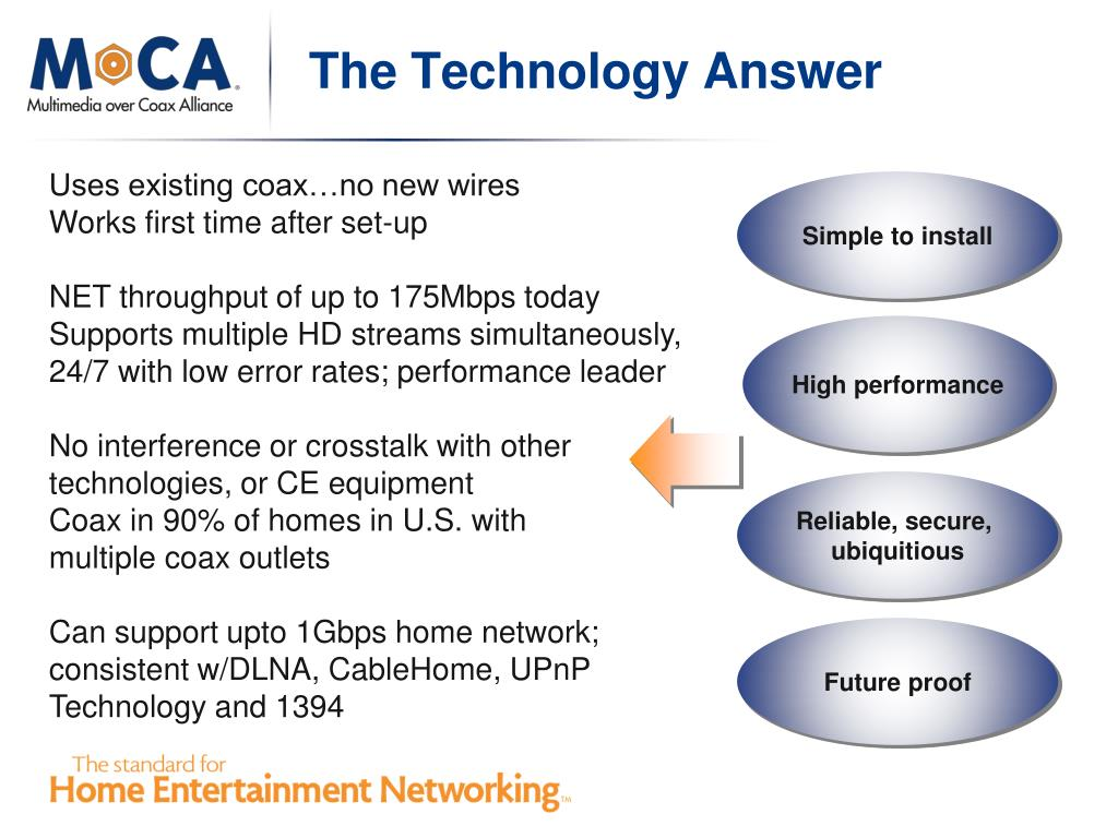 The Technology Answer