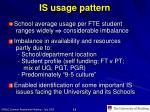 is usage pattern