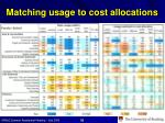 matching usage to cost allocations