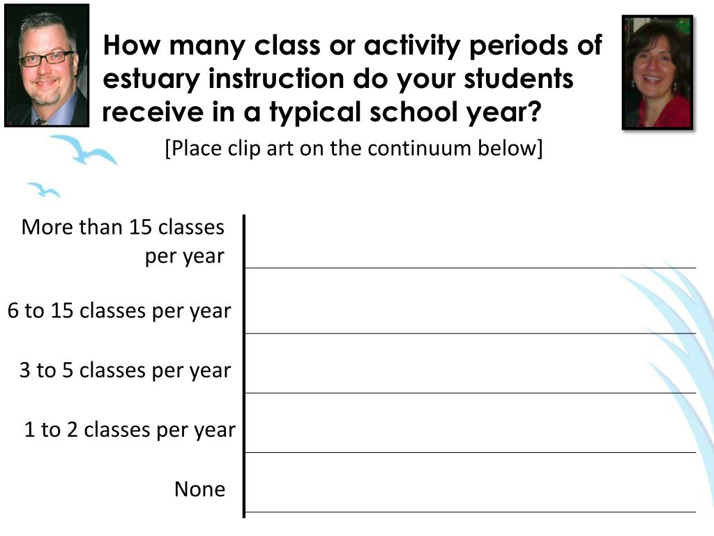 How many class or activity periods of estuary instruction do your students receive in a typical school year?