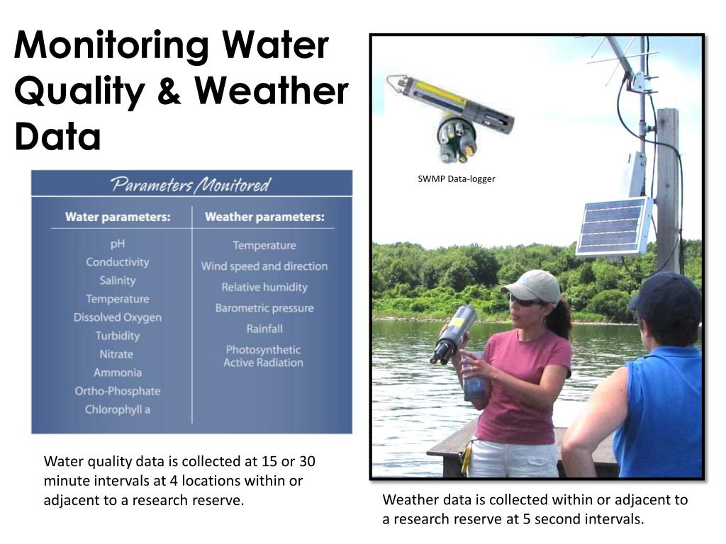 Monitoring Water Quality & Weather Data