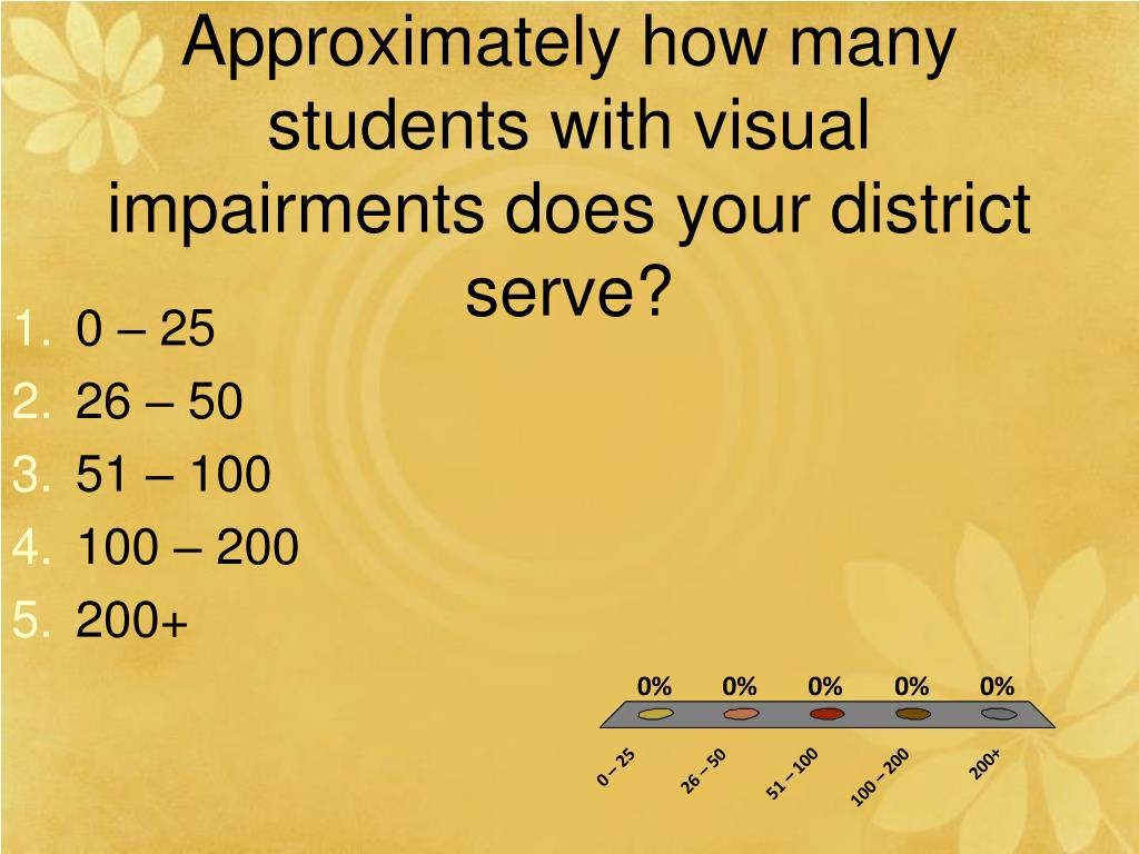 Approximately how many students with visual impairments does your district serve?