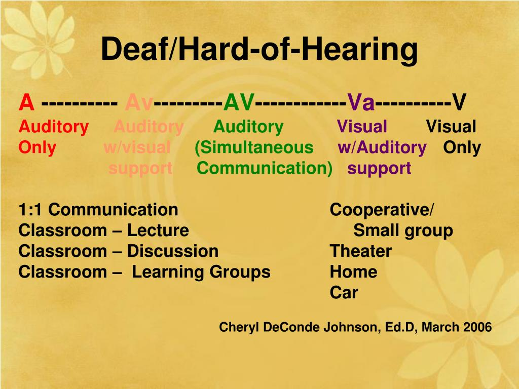 Deaf/Hard-of-Hearing