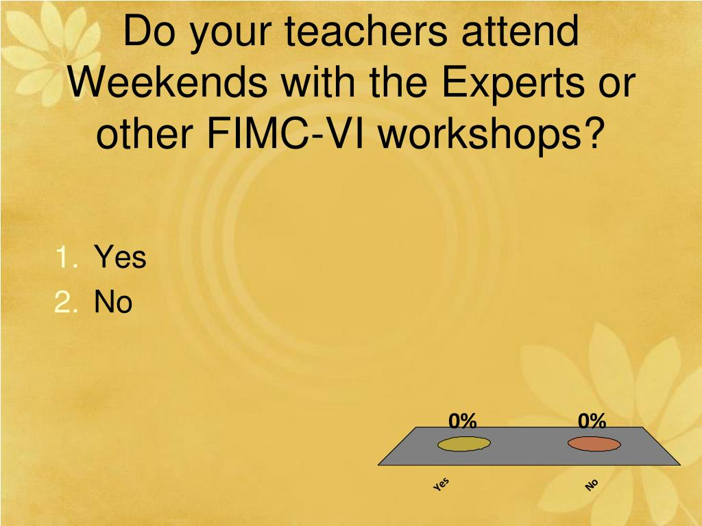 Do your teachers attend Weekends with the Experts or other FIMC-VI workshops?
