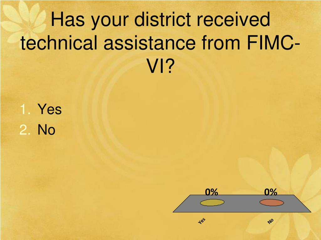 Has your district received technical assistance from FIMC-VI?