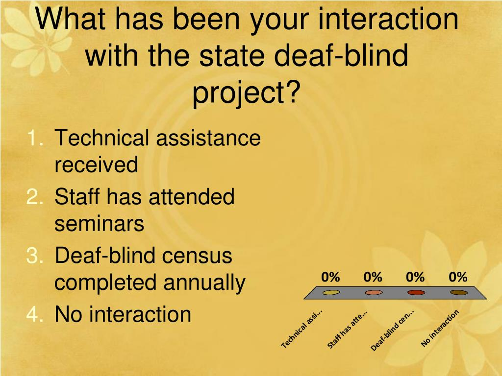 What has been your interaction with the state deaf-blind project?