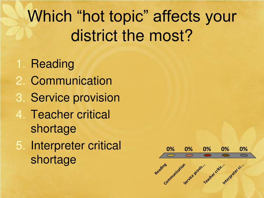 "Which ""hot topic"" affects your district the most?"
