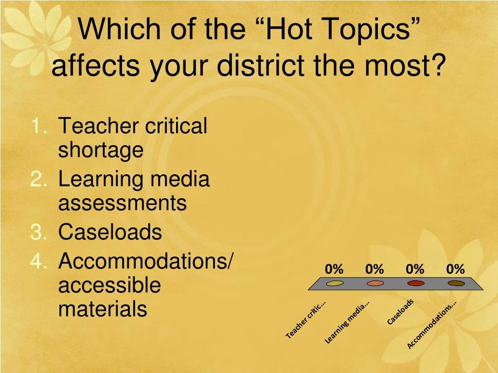 "Which of the ""Hot Topics"" affects your district the most?"