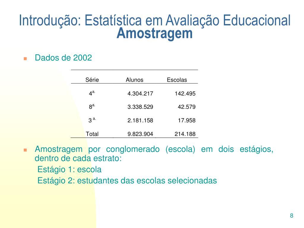 Introdução: Estatística em Avaliação Educacional