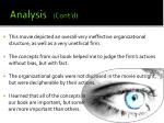 analysis cont d15