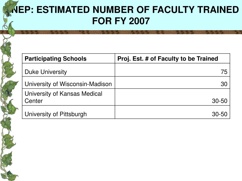 ITNEP: ESTIMATED NUMBER OF FACULTY TRAINED FOR FY 2007