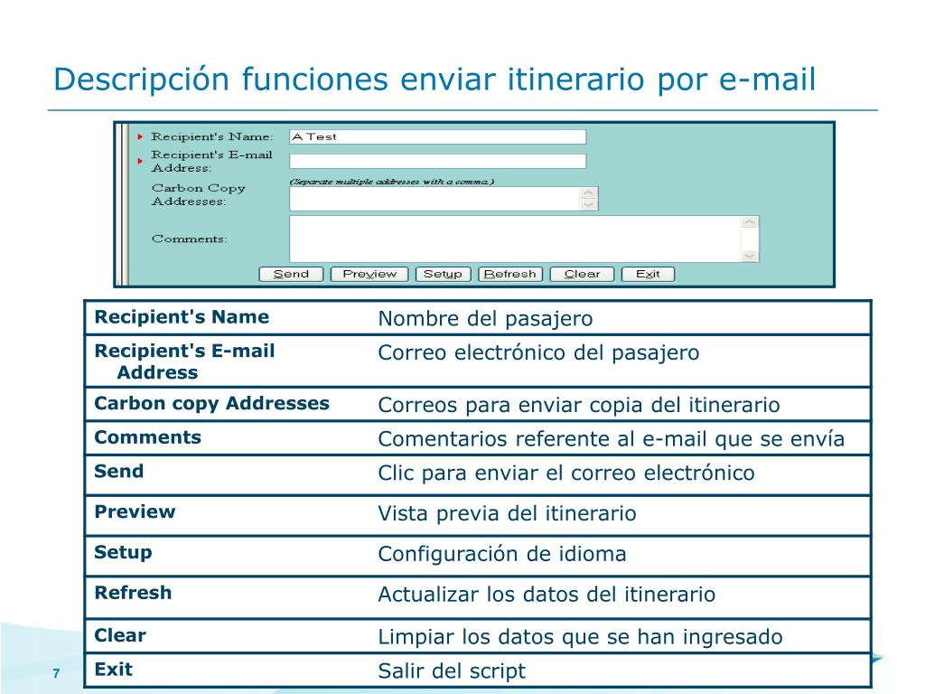 Descripción funciones enviar itinerario por e-mail