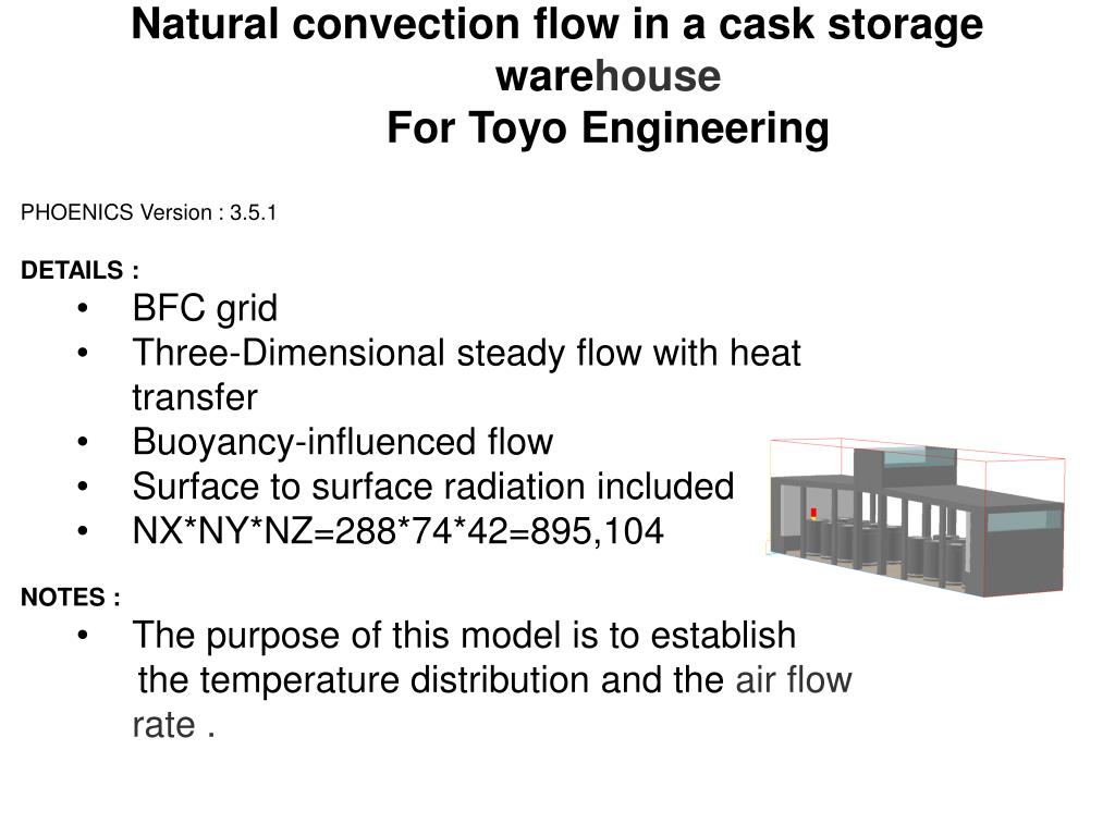 natural convection flow in a cask storage ware house for toyo engineering