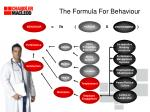 the formula for behaviour