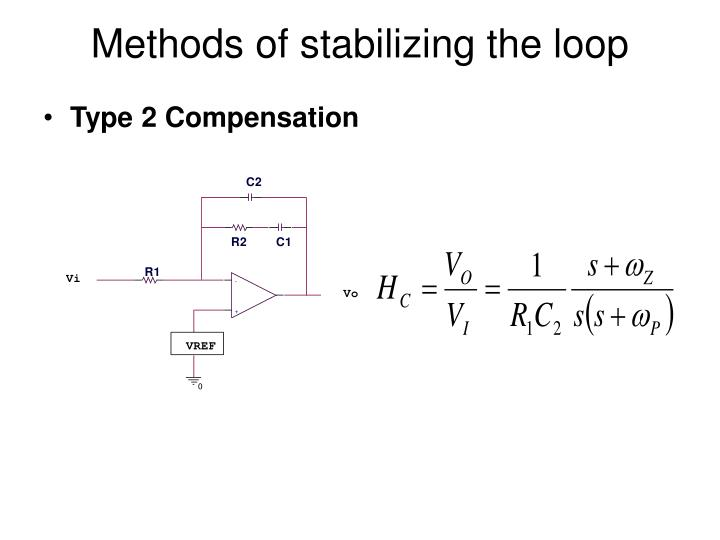Methods of stabilizing the loop