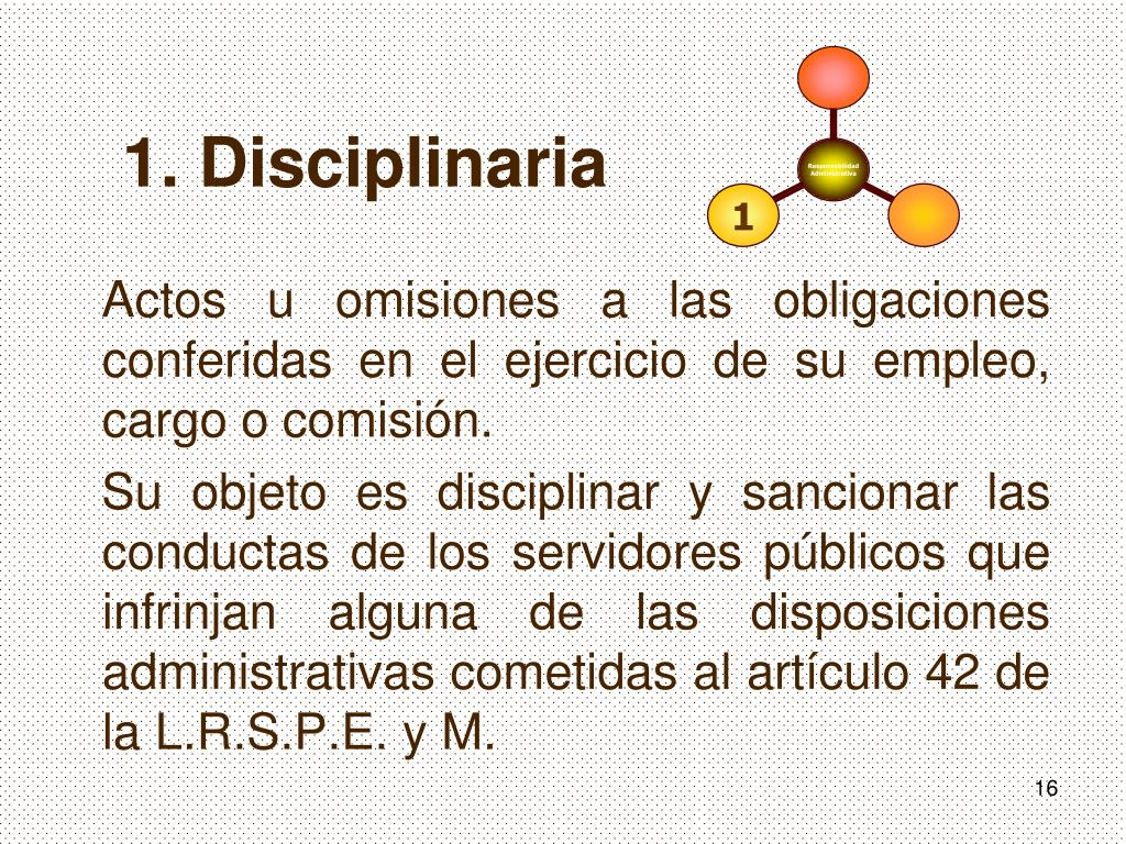 1. Disciplinaria