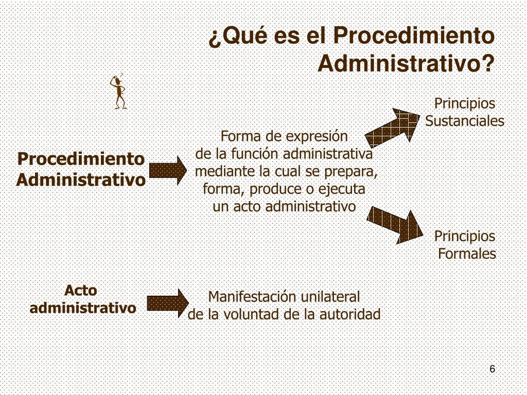 ¿Qué es el Procedimiento Administrativo?