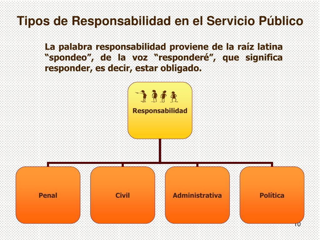 Tipos de Responsabilidad en el Servicio Público
