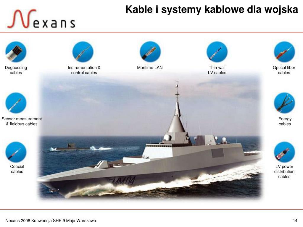 Kable i systemy kablowe dla wojska
