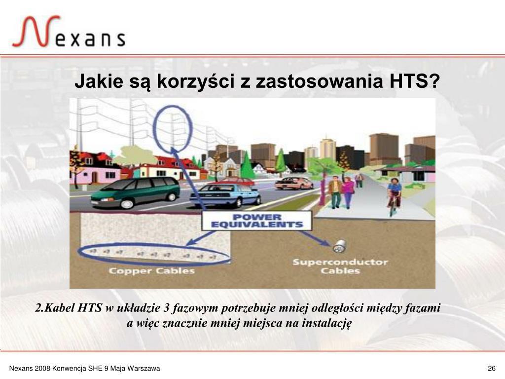 Jakie są korzyści z zastosowania HTS?