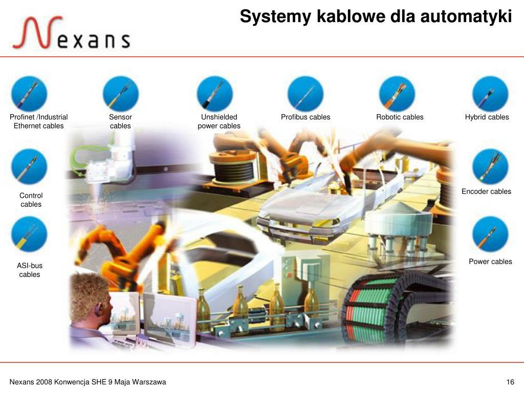 Systemy kablowe dla automatyki