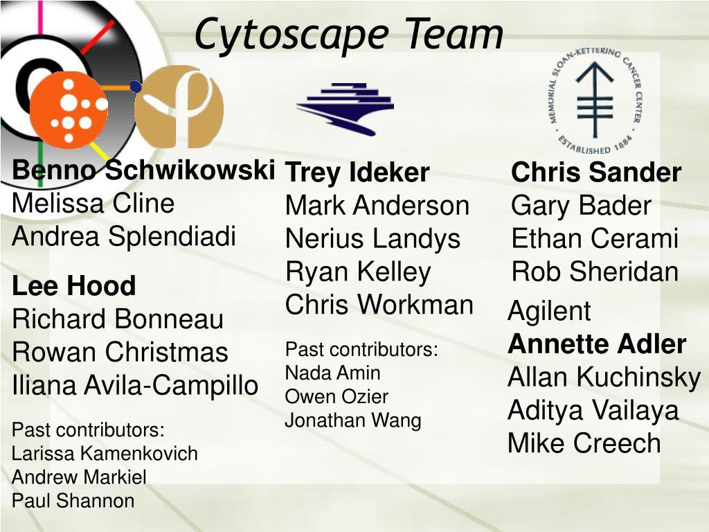 Cytoscape Team