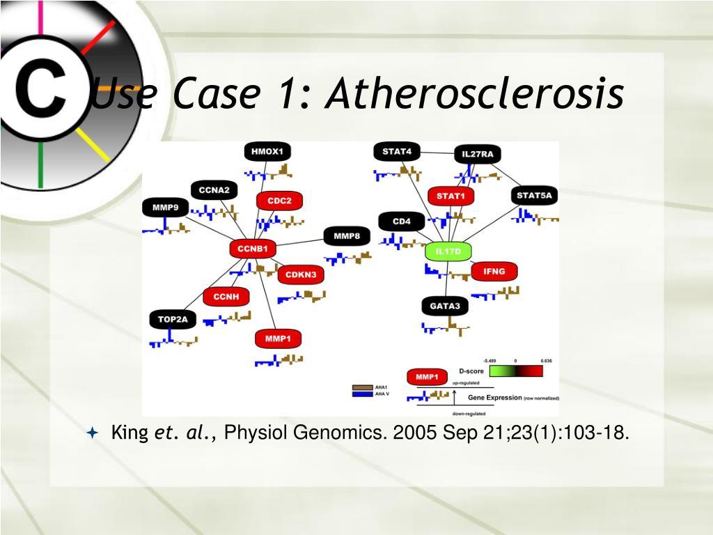 Use Case 1: Atherosclerosis