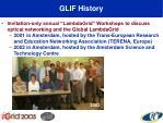 glif history