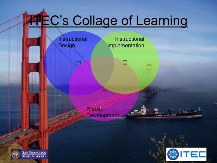 ITEC's Collage of Learning