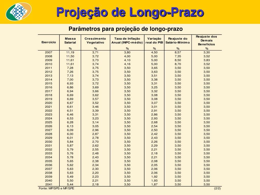 Projeção de Longo-Prazo