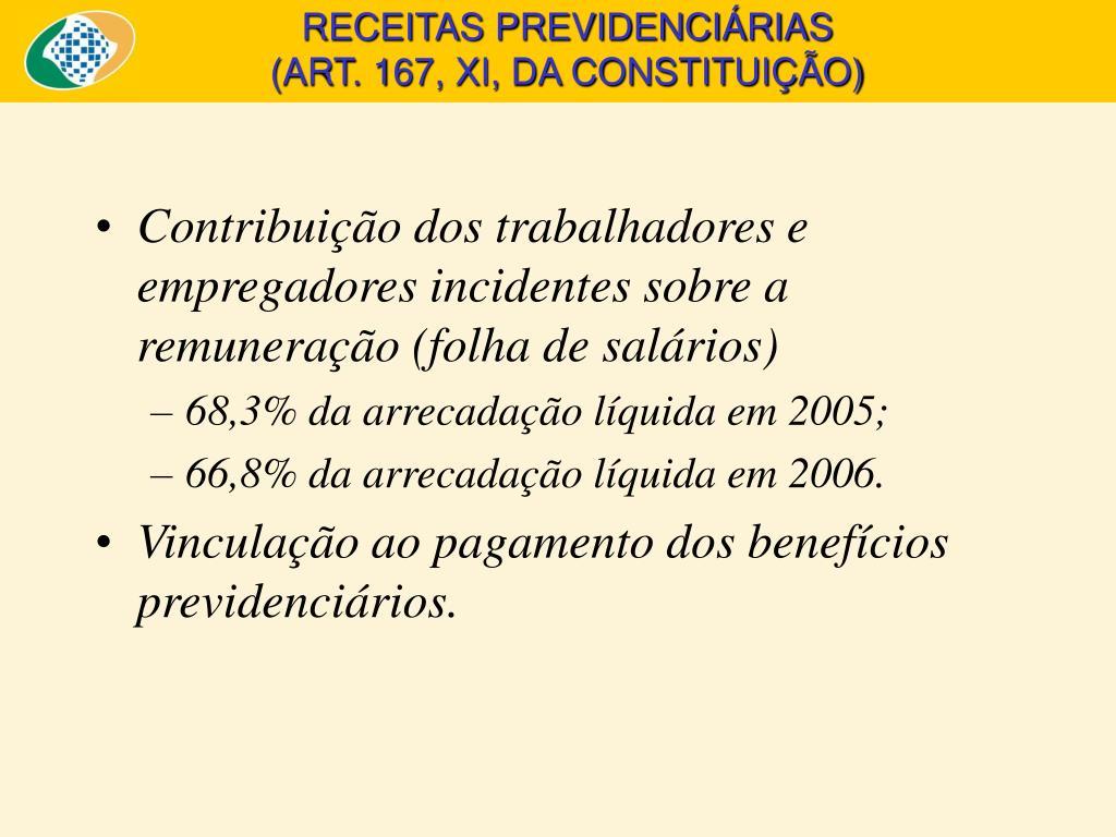 Contribuição dos trabalhadores e empregadores incidentes sobre a remuneração (folha de salários)