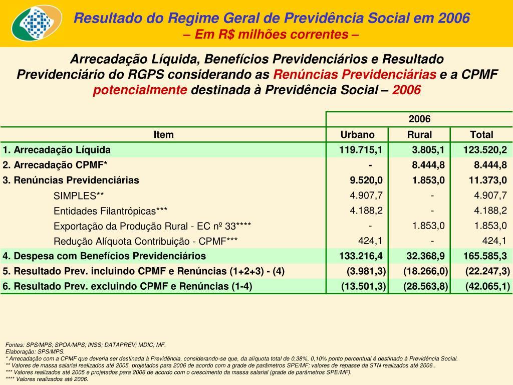 Resultado do Regime Geral de Previdência Social em 2006