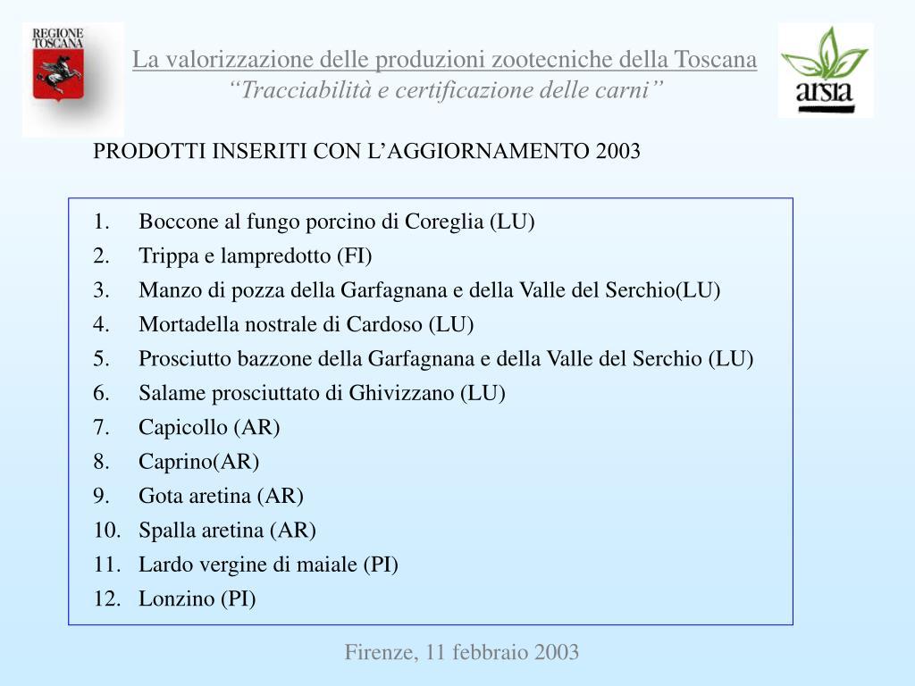 PRODOTTI INSERITI CON L'AGGIORNAMENTO 2003