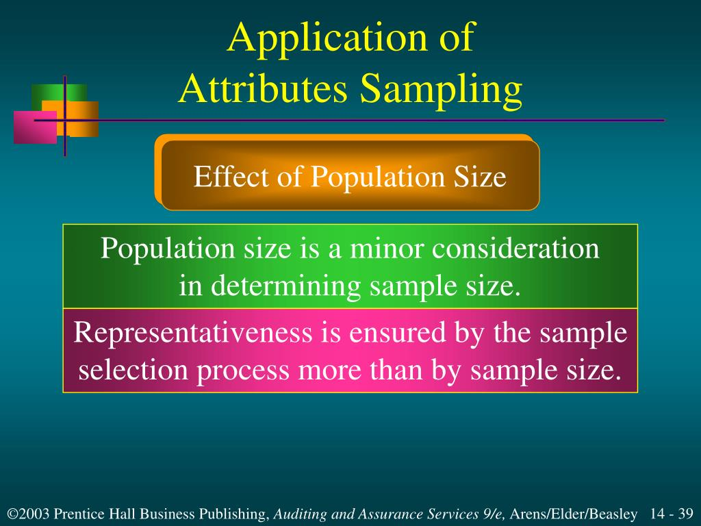 """chapter 15 sampling for tests Chapter 15:improving data quality by reducing non-sampling error    sampling error and thus improve the quality of acs estimates  community  survey internet tests: results from second test in november 2011"""", us."""