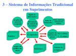 3 sistema de informa es tradicional em suprimentos