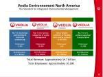 veolia environnement north america the standard for integrated environmental management