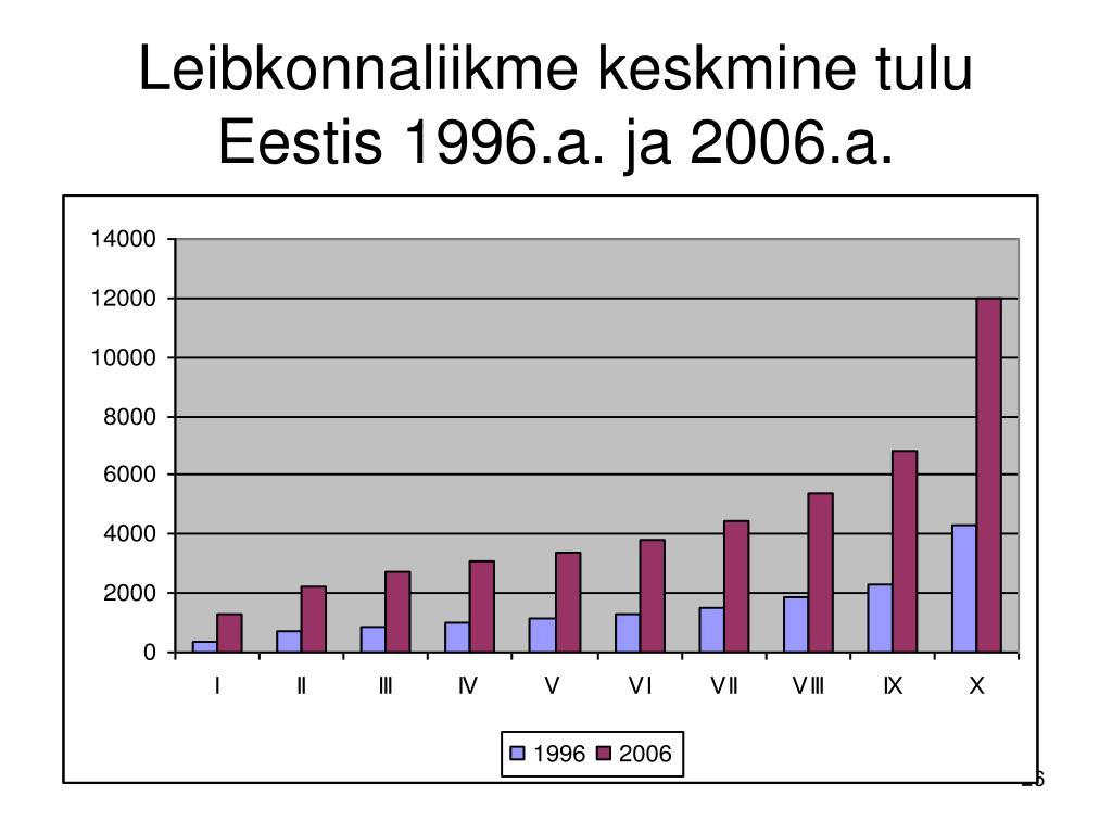 Leibkonnaliikme keskmine tulu Eestis 1996.a. ja 2006.a.