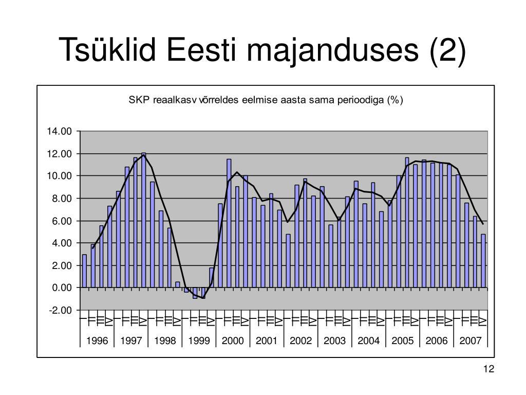 Tsüklid Eesti majanduses (2)