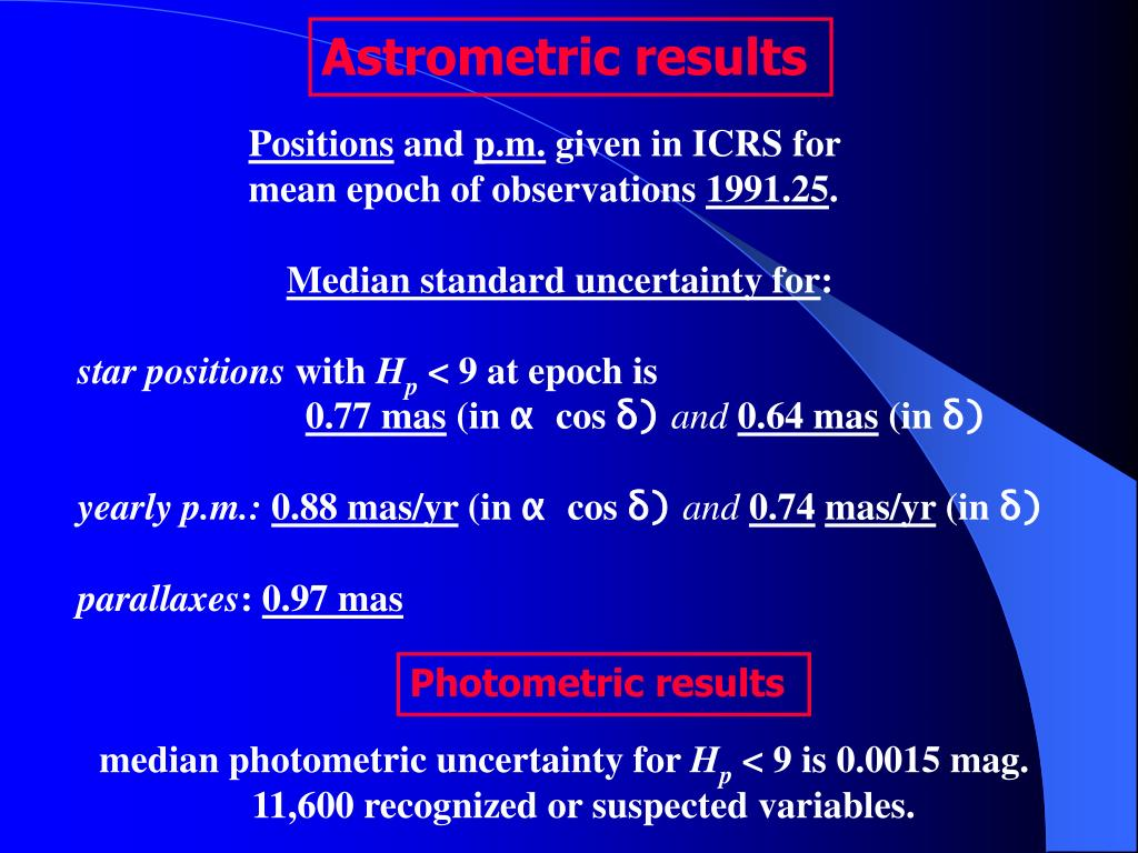 Astrometric results