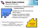 infrastructure architecture engineering and implementation