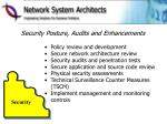 security posture audits and enhancements