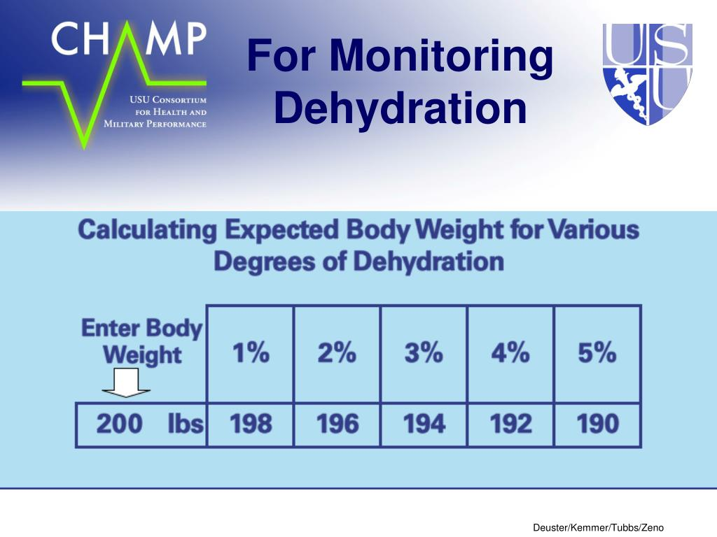 For Monitoring Dehydration