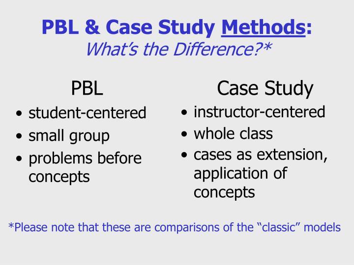 PBL & Case Study