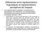 diff rences entre repr sentations linguistiques et repr sentations perceptives de l espace1
