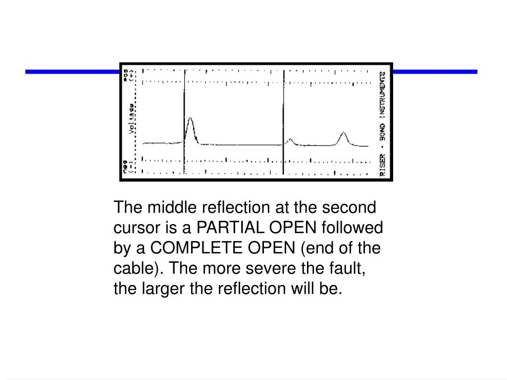 The middle reflection at the second cursor is a PARTIAL OPEN followed by a COMPLETE OPEN (end of the cable). The more severe the fault, the larger the reflection will be.