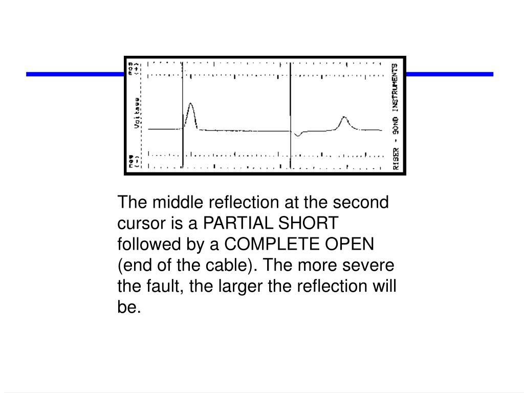 The middle reflection at the second cursor is a PARTIAL SHORT followed by a COMPLETE OPEN (end of the cable). The more severe the fault, the larger the reflection will be.