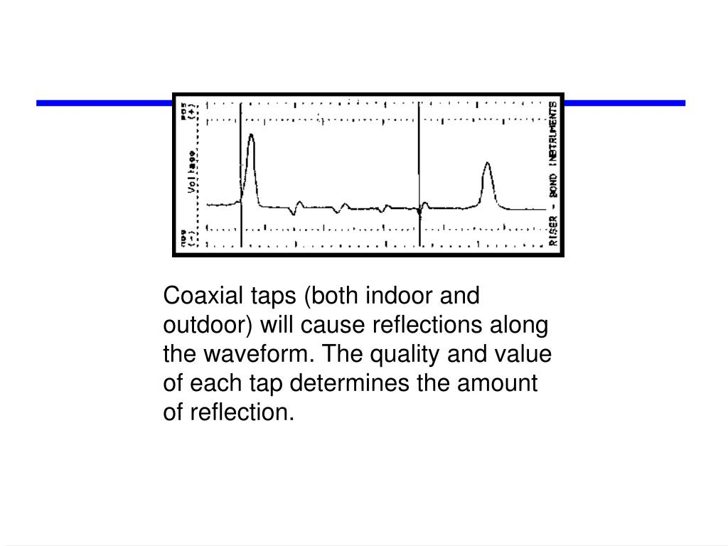 Coaxial taps (both indoor and outdoor) will cause reflections along the waveform. The quality and value of each tap determines the amount of reflection.