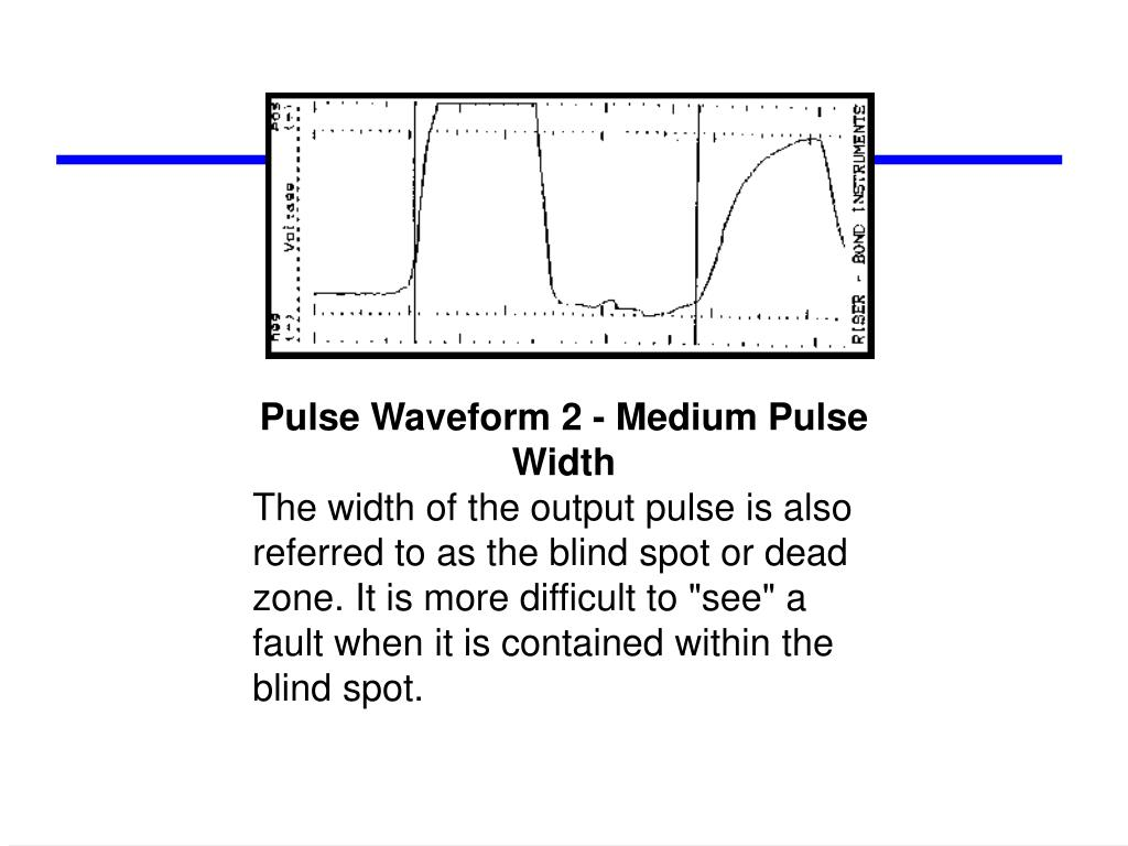 Pulse Waveform 2 - Medium Pulse Width