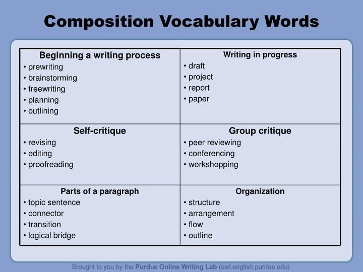 Composition Vocabulary Words