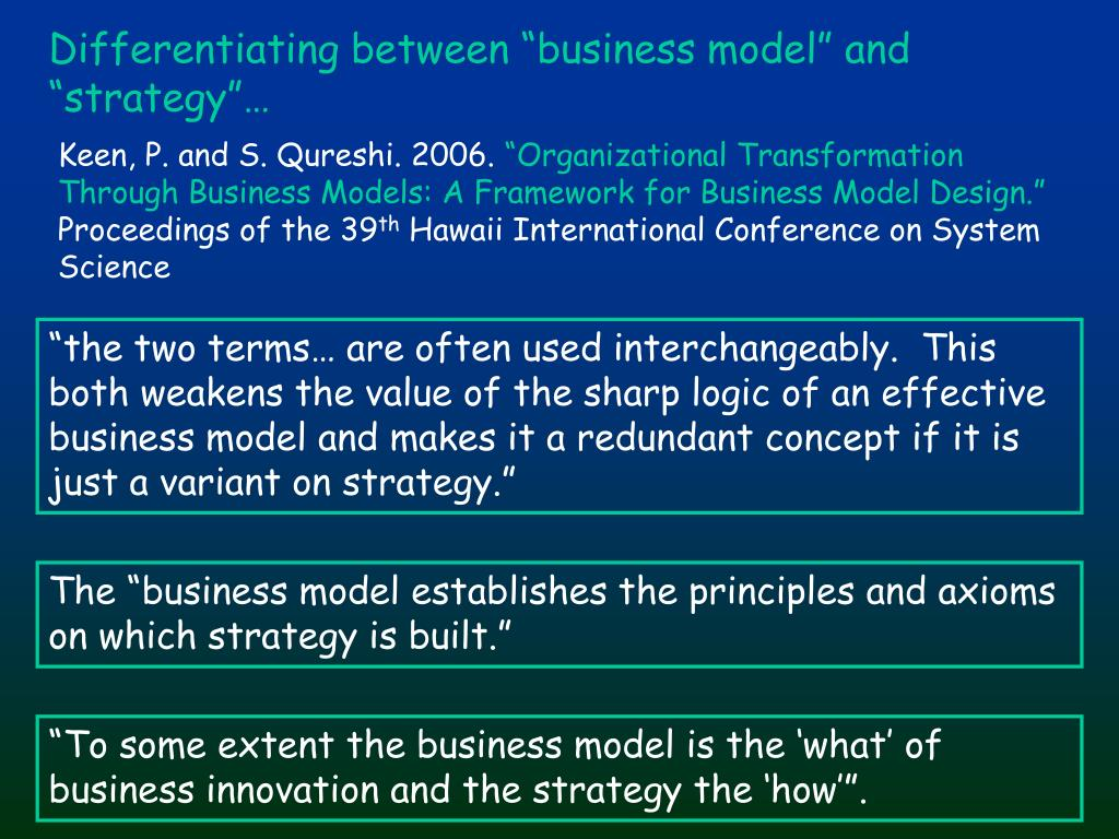 "Differentiating between ""business model"" and ""strategy""…"